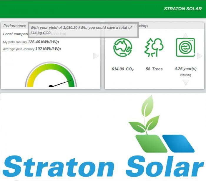 Straton Solar
